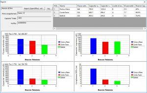 risultati calcolo capacità rotatoria RotaCalc