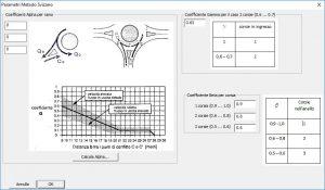 Metodo Svizzero RotaCalc